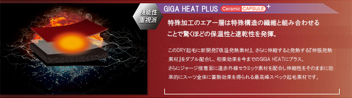 GIGA HEAT PLUS