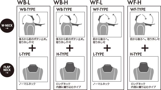 AUTUMN & WINTER W-NECK SYSTEM